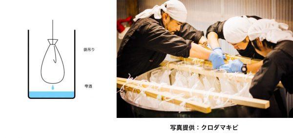 袋吊り_仙禽_025